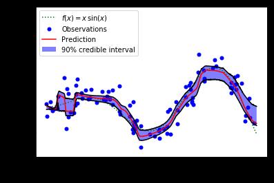 Quantile Regression — Part 2 · Life is short